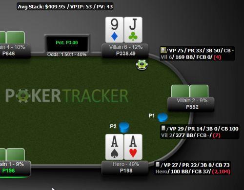 Guida Poker Tracker 4: come funziona e quanto costa (parte 1)