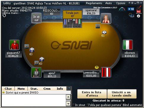 Pokersnai