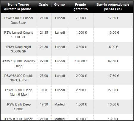 ipoker sales week tornei