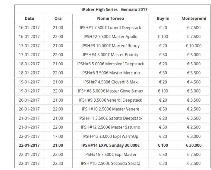 calendario ipoker high series eurobet poker